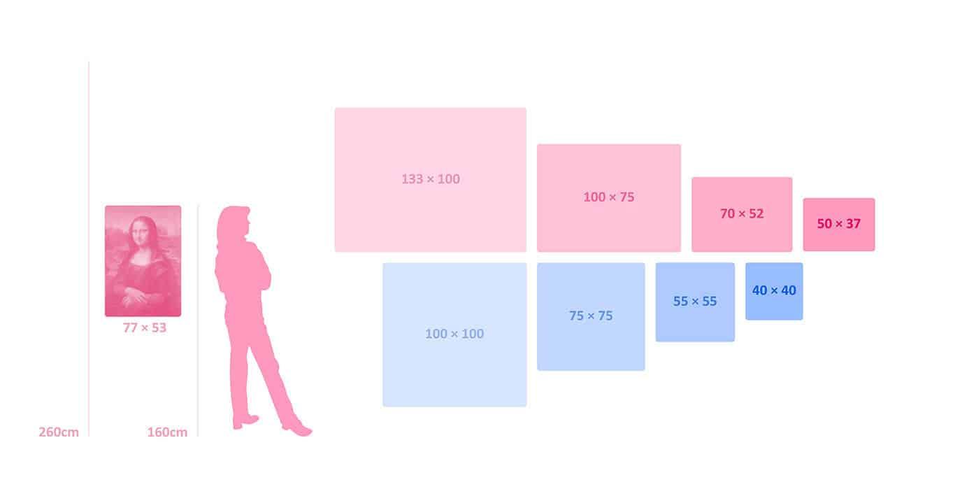 راهنمای-سایزبندی-تابلو